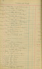 National Trap Account of Sales Ledger 1939-1940